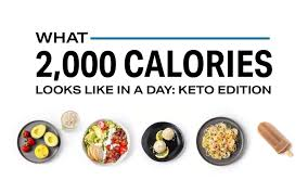 Then Try The Recipes Below Click On Image To Link Full Recipe Which Give You An Idea Of What A 2000 Calorie Day Keto Diet Might Look
