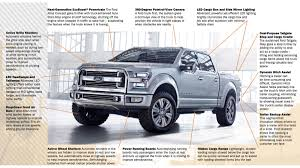 The Ford Atlas Concept Is The 2015 F-150