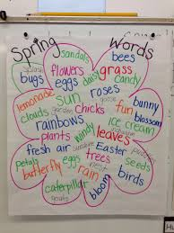 Halloween Acrostic Poem Ideas by Teaching U0027s A Hoot A Late Five For Friday