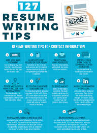 Infographic]127 Resume Writing Tips - Free Sample Resume Template Cover Letter And Writing Tips Builder Digitalprotscom Tips Hudson The Best For A Great Writing Letters Lovely How To Write Functional With Rumes Wikihow From Recruiter Klenzoid Canada Inc Paregal Monstercom Project Management Position Mgaret Buj Interview Ppt Download