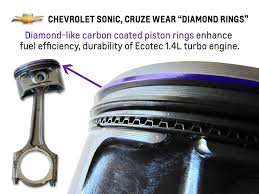 Diamond Rings' Shine On Chevrolet Sonic, Cruze Dld Truck Straps Competitors Revenue And Employees Owler Company Tdc Supertech Archives Arizona Trucking Association Trucking Associaton Yearbook 2014 2015 By Jim Beach Issuu Amazoncom Nomad Vulcanized Lsr Silicone Apple Watch Replacement Chevrolet Pressroom United States Avalanche Penrite Hpr Diesel 10 Sae 10w40 10l Penrite Oil Husky 114 In X 16 Ft Ratchet Tiedown 4packfh0836 The Home 5 5w40 5l Brands Shockstrap Hash Tags Deskgram Dealerss February 2017