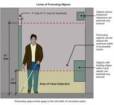 Fire Extinguisher Mounting Height Requirements by Ada Guidelines