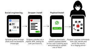 The app then scanned sol rs smartphones and ed another malicious application that masqueraded as an update for one of the already installed apps