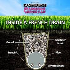 Menards Septic Drain Tile by How To Install A French Drain In Your Yard W Step By Step And