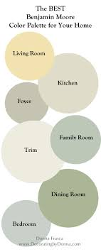 Designer Color Palettes For A Home - Aloin.info - Aloin.info Enamour Modern Interior Design Color Schemes With Colorful Paint For House Quality Home Part Wheel 85 Stunning Palettes Fors Ocean Palette Colors And On Pinterest Idolza The 25 Best Logo Color Schemes Ideas On Branding 15 Designer Tricks Picking A Living Room Ideas Affordable Fniture Bedroom Purple Pating Exterior Interior Designer Palette Designs Selection Colour Combination U Nizwa Cheerful Kids
