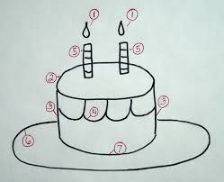 Simple Birthday Cake Drawing Notes From The Story Room Birthday Cake Draw And Tell Story
