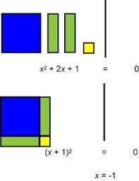 algebra tiles factoring printable algebra tiles math algebra math and school