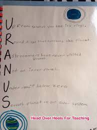 Halloween Acrostic Poems That Rhyme by Head Over Heels For Teaching Workshop Wednesday Poetry In Science