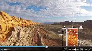 NEW Project Condor Videos