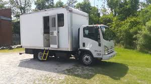 Tour Of Self Built Box Truck Camper/motorhome. Isuzu NPR, NQR - YouTube