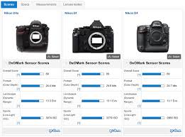 dxomark says nikon d4s trumps canon 1d x to with d4 and