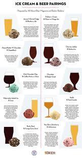 Curious Traveler Pumpkin Beer Advocate by 122 Best Be A Better Beer Drinker Images On Pinterest Craft Beer