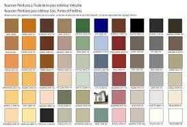 nuancier peinture facade exterieure uula color peinture veloutée extérieure à l huile de