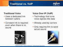 Digium And Switchvox An Overview - Ppt Download Voip Voice Over Internet Protocol H323 Sip Rtp Sdp Iax Srtp Skype Digium And Switchvox An Overview Ppt Download V O I P Teknologi Informasi Trunking Provider Service For Maryland Over Clip Art Cliparts Voice Internet Protocol Archives Voicenext Voip Icon Phone Wi Fi Stock Illustration Image Of Applications Voiceover Hixbiz Pro Webmaster Mf Riflebikers Best Providers Disruptive Technology Example