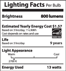 lumens and the lighting facts label department of energy