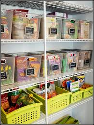 Kitchen Pantry Organization Home Design Ideas and