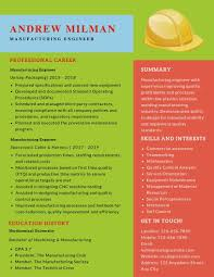 Manufacturing Engineer Resume Example Industrial Eeering Resume Yuparmagdaleneprojectorg Manufacturing Resume Templates Examples 30 Entry Level Mechanical Engineer Monster Eeering Sample For A Mplates 2019 Free Download Objective Beautiful Rsum Mario Bollini Lead Samples Velvet Jobs Awesome Atclgrain 87 Cute Photograph Of Skills Best Fashion Production Manager Bakery Critique Of Entrylevel Forged In
