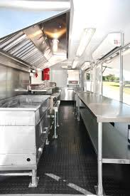 The Interior View Of The Doughworks Food Truck From Back To Front ... Handson Paint 3d Preview Remixes For The Hololens Pancakes Stepin Trailer Food Trucks Taqueria 1785 Mariah Clark Truck Partsfood Containerfood Windows Buy Home Exterior Design Windowsmodern Garage Doors Gallery Ysft280 Sliding Glass Windows Food Truck Mobile Ice Cream Creating A Great Tile Experience Part 1 8 App When All We Want Is To Install Few Before Finish Up Skylight Roof Vent Pictures In Lenoir City Tennessee Facebook
