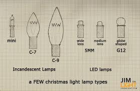 jimonlight s guide to lights part 2 modern l