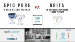 Epic Water Filters | American-made | Certified Against NSF/ANSI Stds