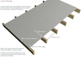 Floor Joist Span Definition by 100 Deck Joist Span Table Steel Joists U2013 Steel Decking