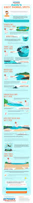 6 Best Snorkel Spots On Oahu (Infographic) | Infographic Craze ... Ohana Time On Oahu Pretty Prudent Field Trip Friends Keiki Acvities Fun Family Taking Off From Honolu Hawaii Alaska Airlines 834 Seat 2a First 1 Dead Critically Injured In Fall At Ala Moana Center Hi City Guide Social Networking Printable Travel Maps Of Moon Guides Best 25 Moana Stores Ideas Pinterest One 1555 Kapiolani Boulevard Unit 2103 96814