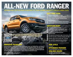 Ford Ranger Finally Reintroduced With Production Set To Start In ... Valley Truck Parts Repair Service St John Trailer Muskegon Mi Fcg Driver Traing School Michigan Spring Weight Restrictions Medallion Transport Logistics Eaton Detroit The Leading Manufacturer Of Leaf And Coil Little Fleet Traverse City Food Bliss Midwest Wander Rocky Ridge Lifted Trucks Charlotte Lansing Battle Creek How To Identify Measure Convoluted Air Springs Youtube Ford Ranger Finally Reintroduced With Production Set Start In Thawfrost Laws By State Leaf