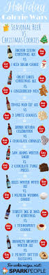 The 25 best Beer calorie chart ideas on Pinterest