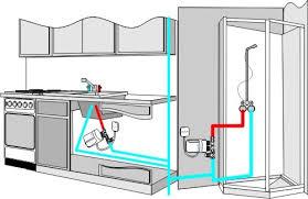 dafi water heaters under sink electric instantaneous dafi