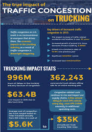 2018 Overview Of The Trucking Industry Your Trucker Pretrip Fed Up Drivers Protest My Time Matters Coca Cola Truck Driver Ukranagdiffusioncom Classroom On Wheels Driver Cited For Overloaded Truck World Blogs Dsd Systems Onetouch Delivery System Pepsi Geo Box Youtube Shortage Heres How Much Are Paid Fox Business Why Are New Yorks Doritos Disappearing Village Voice The Thread Pepsicos Ceo Indra Nooyi Was Right Now What Fortune Movating Your Mix It With Celeb Stories We Didnt Want To Totally Break The Law Industrial Legality