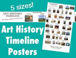 Art History Timeline Posters Classroom Border Block Poster For Decoration
