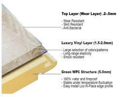 WPVC Details 500x400 Luxury Vinyl PLank