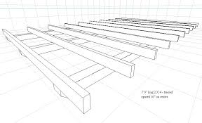 Floor Joist Bracing Spacing by Leucht Com Yard Shed Plans
