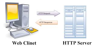 The HTTP Protocol Is A Request Response Based On Client Server Architecture Where Web Browsers Robots And Search Engines Etc Act Like