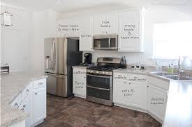 Organizing Kitchen Cabinets – Interior Design