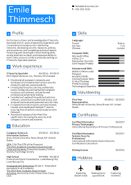 Resume Examples By Real People: IT Security Specialist Resume Sample ... Security Officer Resume Template Fresh Guard Sample 910 Cyber Security Resume Sample Crystalrayorg Information Best Supervisor Example Livecareer Warehouse New Cporate Samples Velvet Jobs 78 Samples And Guide For 2019 Simple Awesome 2 1112 Officers Minibrickscom Unique Ficer Free Kizigasme