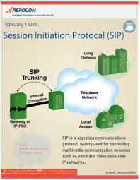 TOM Feb: Session Initiation Protocol (SIP)