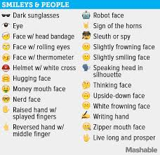 The plete guide to every single new emoji in iOS 9 1
