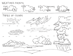 Learning About The Different Types Of Weather Fronts And Clouds COLORING PAGE Mytravelfriends