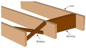 Floor Joist Bracing Spacing by Floor Systems Deflection And Vibration Floor Vibration 2