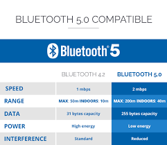 touch ultra small wireless bluetooth 5 0 earbuds indiegogo