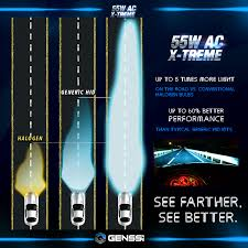genssi h7 hid kit headlight bulbs white blue xenon conversion