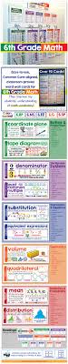 I Made This Set Of 6th Grade Math Vocabulary Word Wall Cards It Fits In