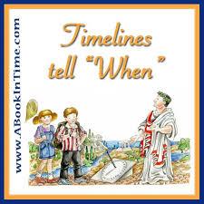 History Timelines For Kids