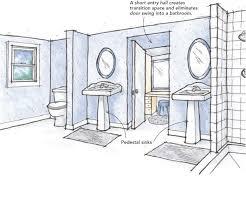 planning a small master bath homebuilding