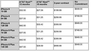 iPhone 6 Prices For AT&T Verizon Sprint T Mobile Business Insider