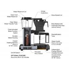 Moccamaster KBG741 Automatic Drip Stop 40oz Coffee Maker