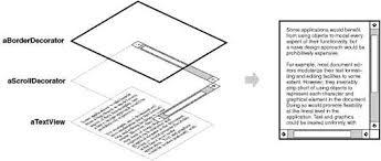 Java Decorator Pattern Sample by Decorator Pattern Shishir Kumar Blog