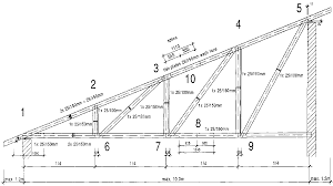 Weka Jennian Homes Mono Pitch Roof House Plans We ~ Momchuri Roof Roof Truss Types Roofs Design Modern Best Home By S Ideas U Emerson Steel Es Simple Flat House Designs All About Roofs Pitches Trusses And Framing Diy Contemporary Decorating 2017 Nmcmsus Architecture Nice Cstruction Of Scissor For Inspiring Gambrel Sale Frame Prices Near Me Mono What Ceiling Beuatiful Interior Weka Jennian Homes Pitch Plans We Momchuri