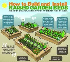 How To Build Raised Garden Raised Garden Beds